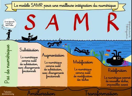 TICE-SAMR-modèle-fr